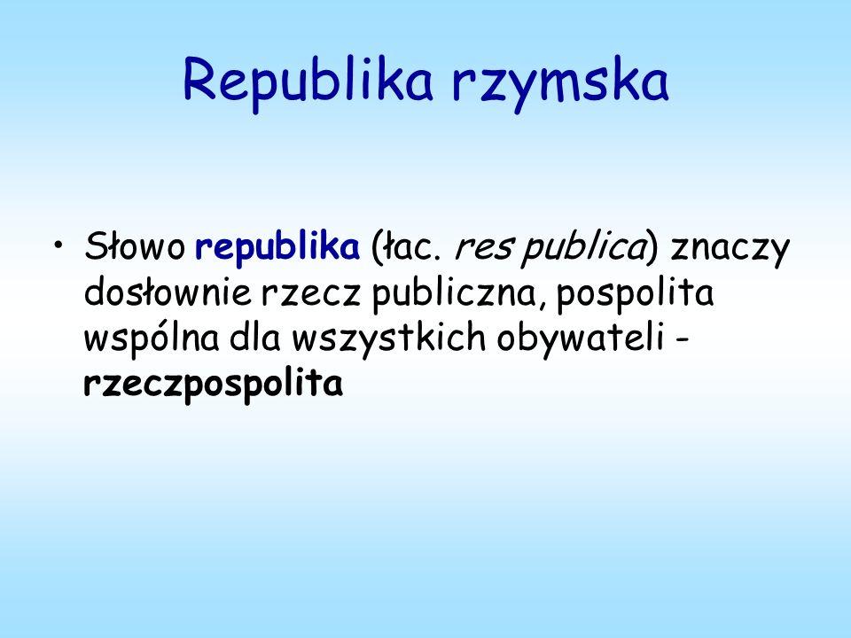 Republika rzymska Słowo republika (łac.