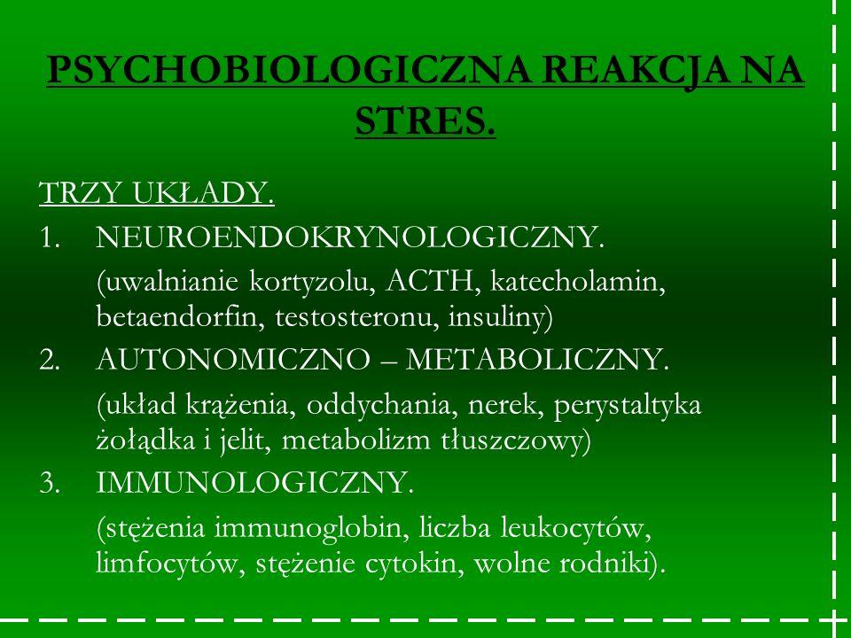 TRZY UKŁADY. 1.NEUROENDOKRYNOLOGICZNY. (uwalnianie kortyzolu, ACTH, katecholamin, betaendorfin, testosteronu, insuliny) 2.AUTONOMICZNO – METABOLICZNY.