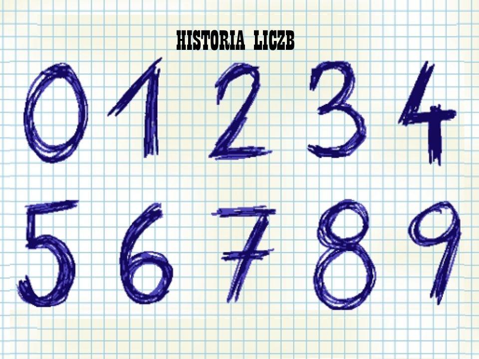 Pojęcie słowa liczba Liczba – pojęcie abstrakcyjne, jedno z najczęściej używanych w matematyce.Określenie liczba bez żadnego przymiotnika jest nieścisłe, gdyż matematycy nie definiują liczb, lecz liczby naturalne, liczby całkowite, itp.