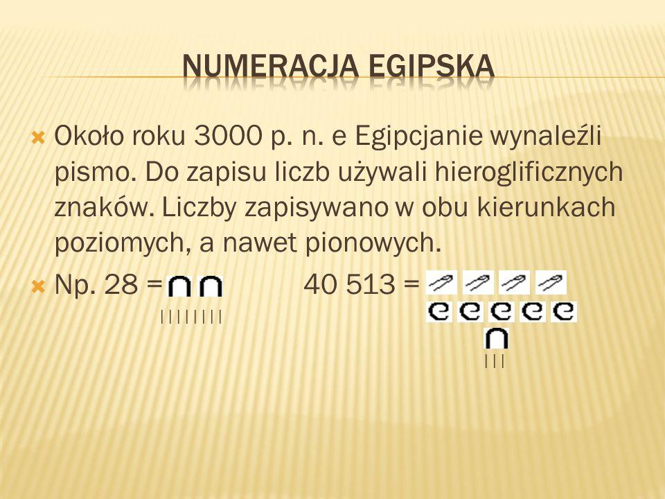 Około roku 3000 p. n. e Egipcjanie wynaleźli pismo. Do zapisu liczb używali hieroglificznych znaków. Liczby zapisywano w obu kierunkach poziomych, a n