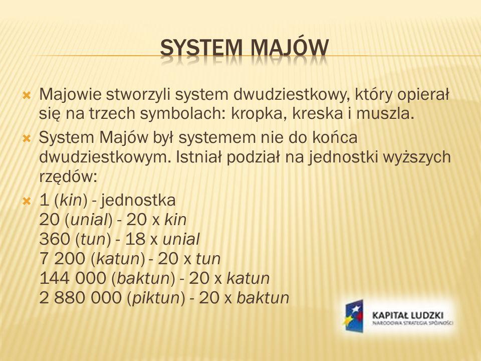 Majowie stworzyli system dwudziestkowy, który opierał się na trzech symbolach: kropka, kreska i muszla. System Majów był systemem nie do końca dwudzie