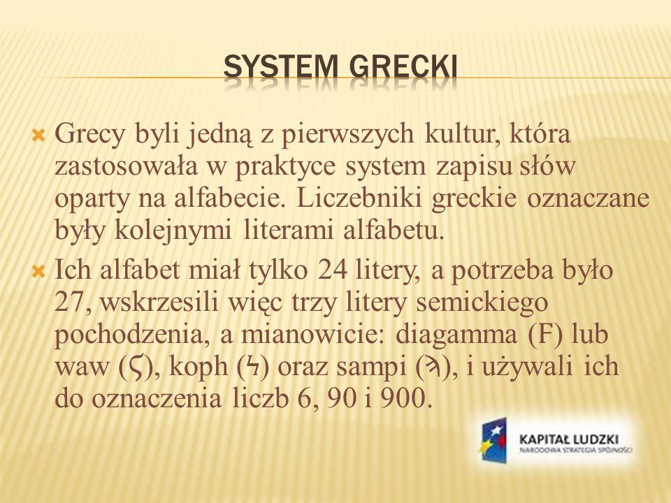 Grecy byli jedną z pierwszych kultur, która zastosowała w praktyce system zapisu słów oparty na alfabecie. Liczebniki greckie oznaczane były kolejnymi