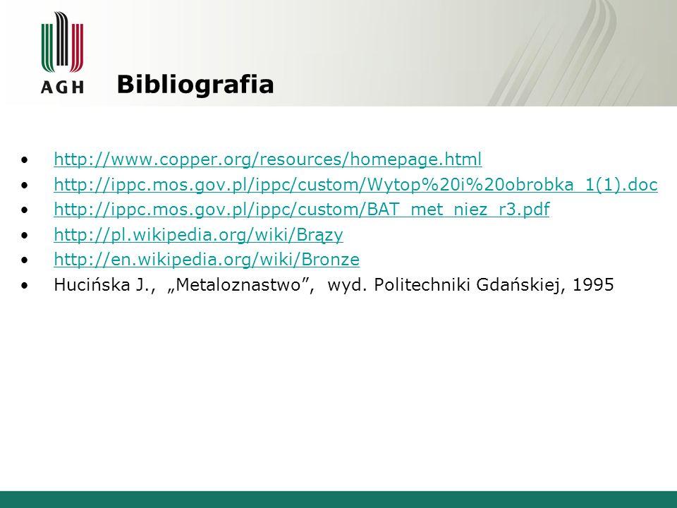 Bibliografia http://www.copper.org/resources/homepage.html http://ippc.mos.gov.pl/ippc/custom/Wytop%20i%20obrobka_1(1).doc http://ippc.mos.gov.pl/ippc