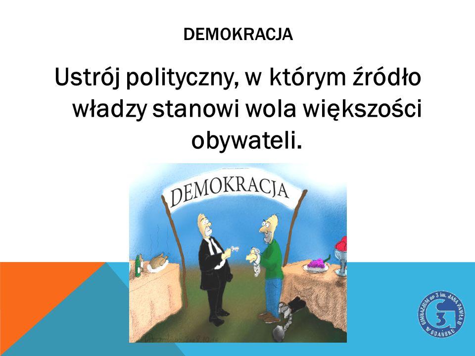 DEMOKRACJA Ustrój polityczny, w którym źródło władzy stanowi wola większości obywateli.