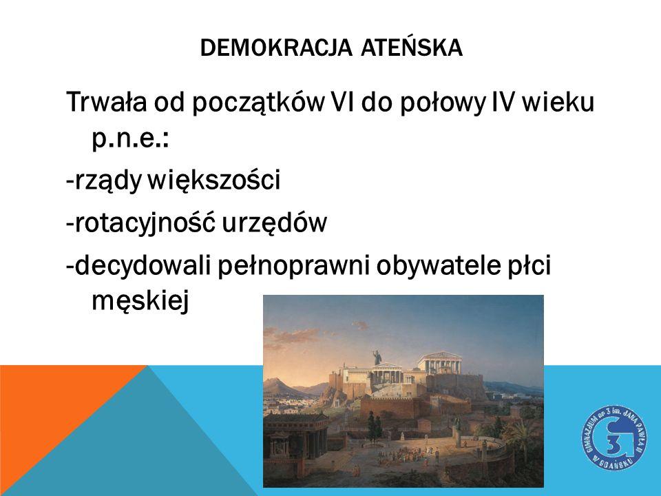 DEMOKRACJA ATEŃSKA Trwała od początków VI do połowy IV wieku p.n.e.: -rządy większości -rotacyjność urzędów -decydowali pełnoprawni obywatele płci męs
