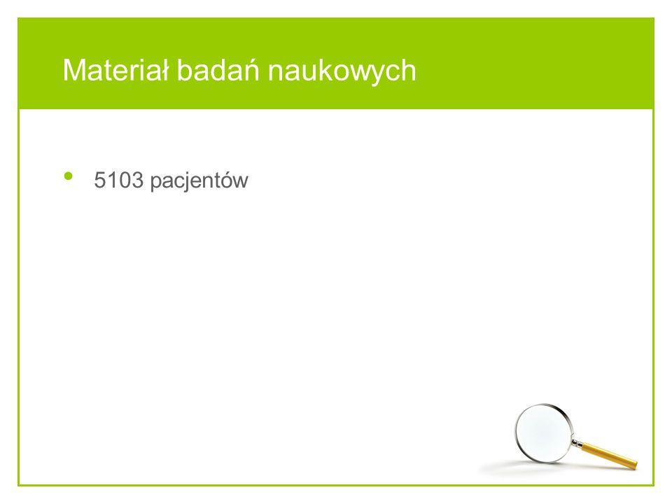 Materiał badań naukowych 5103 pacjentów
