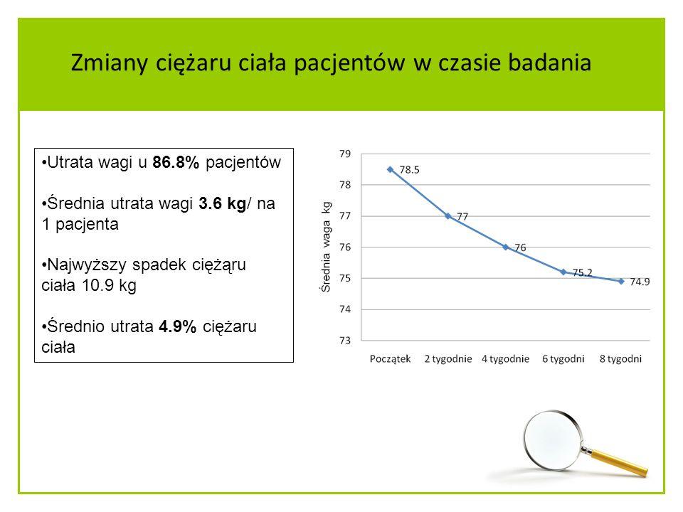 Zmiany ciężaru ciała pacjentów w czasie badania Utrata wagi u 86.8% pacjentów Średnia utrata wagi 3.6 kg/ na 1 pacjenta Najwyższy spadek ciężąru ciała