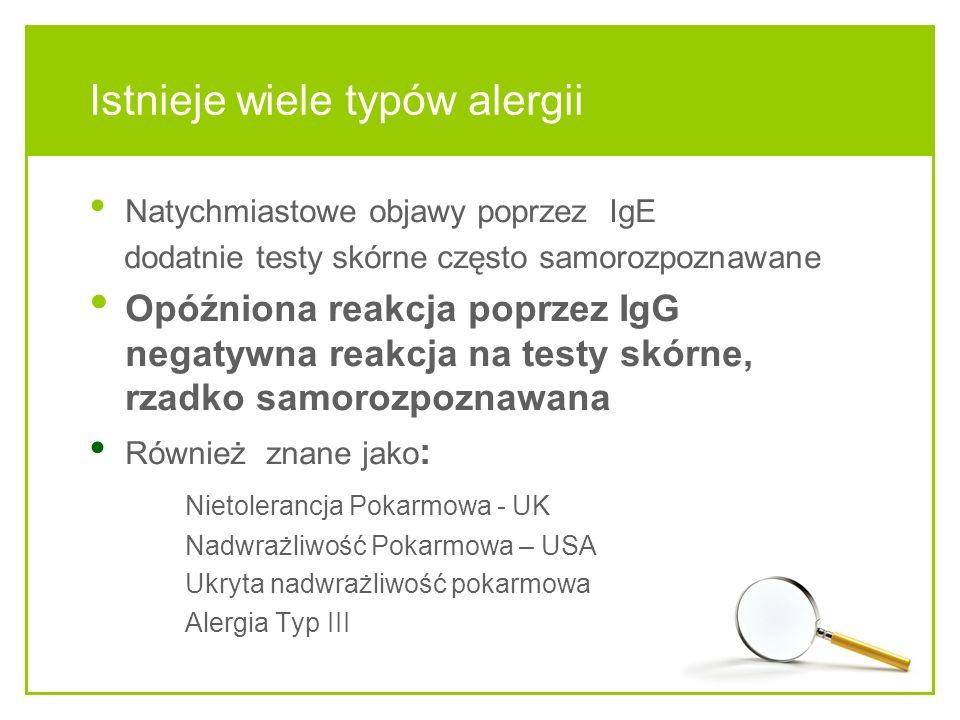 Istnieje wiele typów alergii Natychmiastowe objawy poprzez IgE dodatnie testy skórne często samorozpoznawane Opóźniona reakcja poprzez IgG negatywna reakcja na testy skórne, rzadko samorozpoznawana Również znane jako : Nietolerancja Pokarmowa - UK Nadwrażliwość Pokarmowa – USA Ukryta nadwrażliwość pokarmowa Alergia Typ III