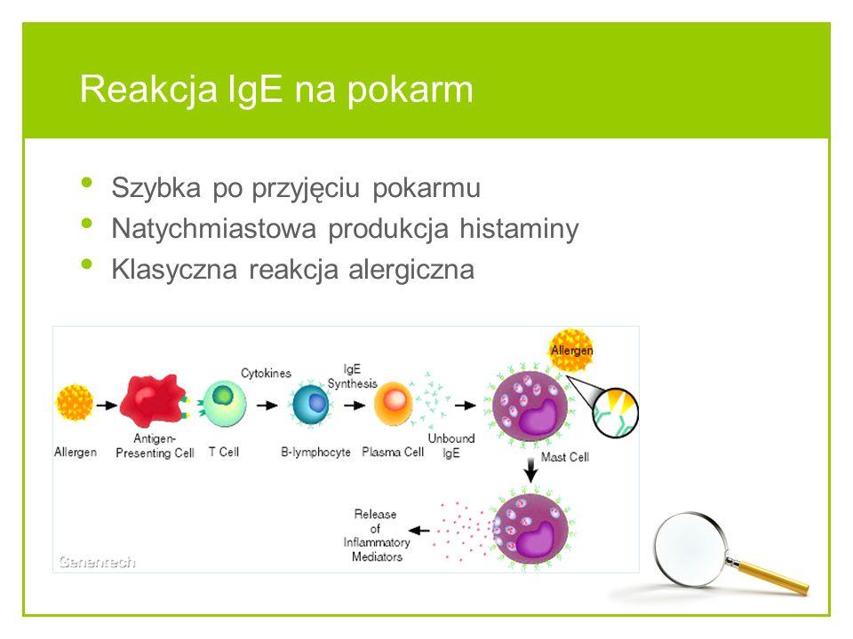 Reakcja IgE na pokarm Szybka po przyjęciu pokarmu Natychmiastowa produkcja histaminy Klasyczna reakcja alergiczna