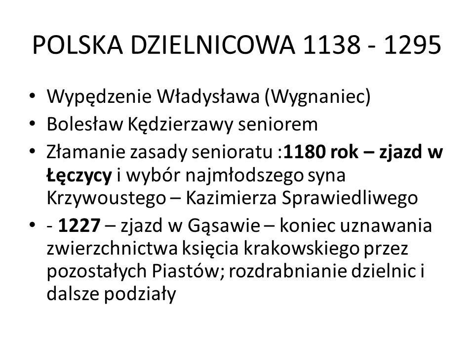 POLSKA DZIELNICOWA 1138 - 1295 Wypędzenie Władysława (Wygnaniec) Bolesław Kędzierzawy seniorem Złamanie zasady senioratu :1180 rok – zjazd w Łęczycy i wybór najmłodszego syna Krzywoustego – Kazimierza Sprawiedliwego - 1227 – zjazd w Gąsawie – koniec uznawania zwierzchnictwa księcia krakowskiego przez pozostałych Piastów; rozdrabnianie dzielnic i dalsze podziały