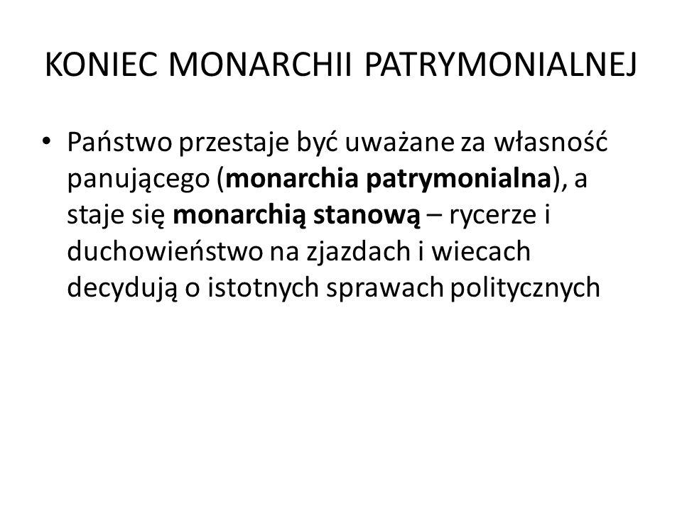 KONIEC MONARCHII PATRYMONIALNEJ Państwo przestaje być uważane za własność panującego (monarchia patrymonialna), a staje się monarchią stanową – rycerze i duchowieństwo na zjazdach i wiecach decydują o istotnych sprawach politycznych