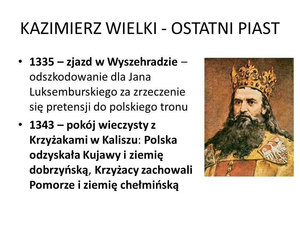 KAZIMIERZ WIELKI - OSTATNI PIAST 1335 – zjazd w Wyszehradzie – odszkodowanie dla Jana Luksemburskiego za zrzeczenie się pretensji do polskiego tronu 1343 – pokój wieczysty z Krzyżakami w Kaliszu: Polska odzyskała Kujawy i ziemię dobrzyńską, Krzyżacy zachowali Pomorze i ziemię chełmińską