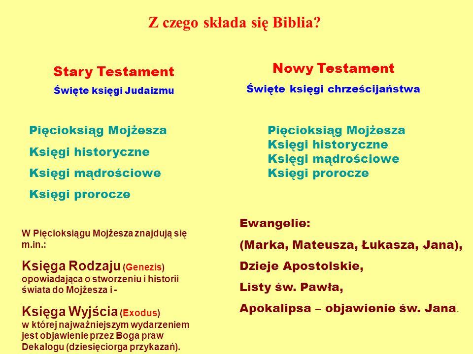 Z czego składa się Biblia? Stary Testament Święte księgi Judaizmu Nowy Testament Święte księgi chrześcijaństwa Pięcioksiąg Mojżesza Księgi historyczne