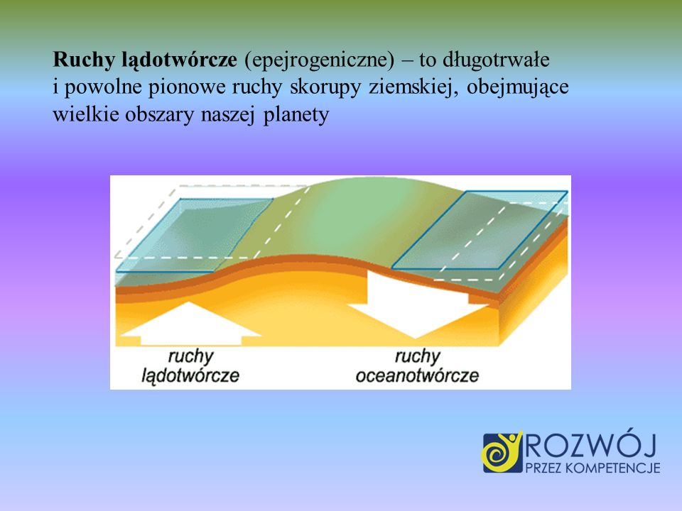 Ruchy lądotwórcze (epejrogeniczne) – to długotrwałe i powolne pionowe ruchy skorupy ziemskiej, obejmujące wielkie obszary naszej planety