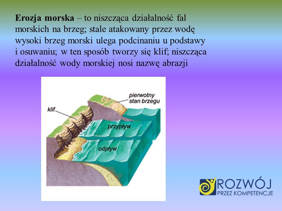 Erozja morska – to niszcząca działalność fal morskich na brzeg; stale atakowany przez wodę wysoki brzeg morski ulega podcinaniu u podstawy i osuwaniu;