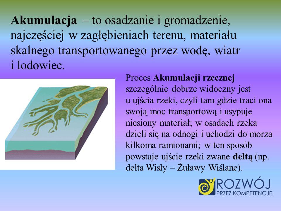 Akumulacja – to osadzanie i gromadzenie, najczęściej w zagłębieniach terenu, materiału skalnego transportowanego przez wodę, wiatr i lodowiec. Proces