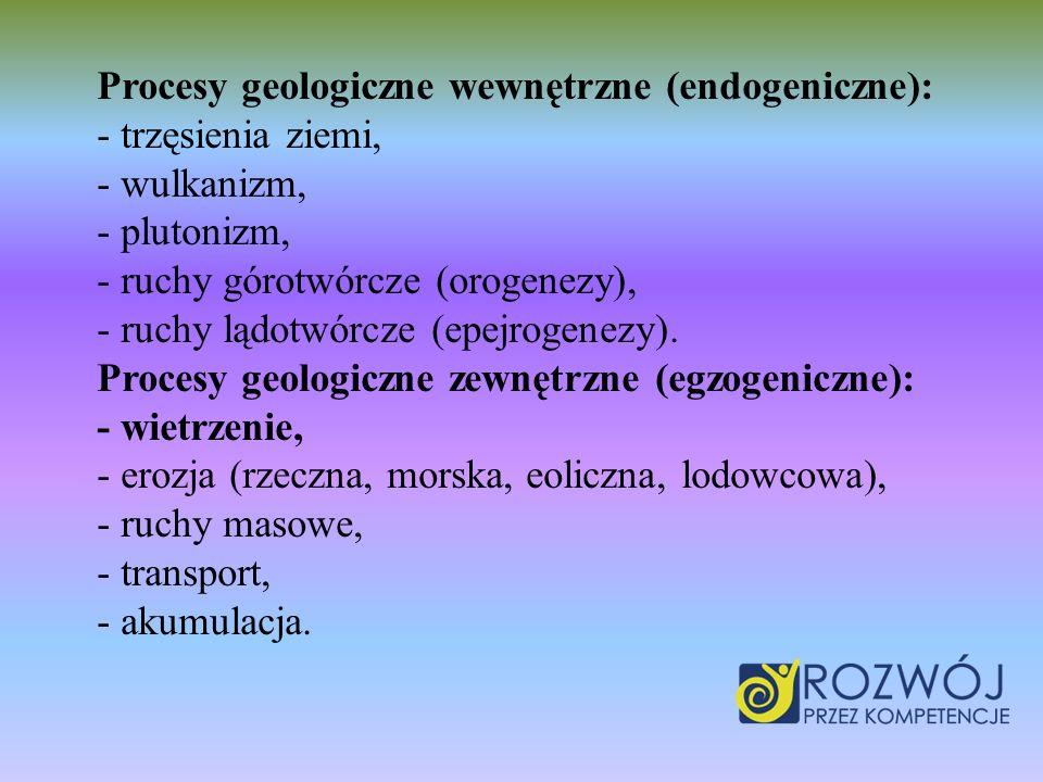 Procesy geologiczne wewnętrzne (endogeniczne): - trzęsienia ziemi, - wulkanizm, - plutonizm, - ruchy górotwórcze (orogenezy), - ruchy lądotwórcze (epe