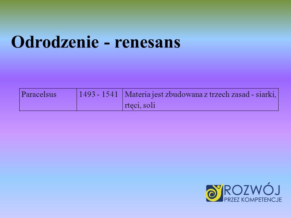 Paracelsus1493 - 1541Materia jest zbudowana z trzech zasad - siarki, rtęci, soli Odrodzenie - renesans