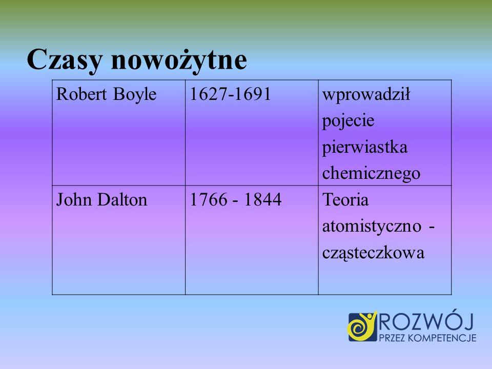 Czasy nowożytne Robert Boyle1627-1691 wprowadził pojecie pierwiastka chemicznego John Dalton1766 - 1844Teoria atomistyczno - cząsteczkowa