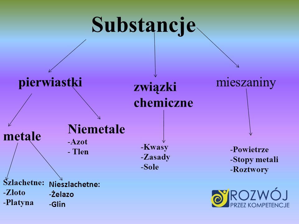 Substancje pierwiastki metale Szlachetne: -Złoto -Platyna Nieszlachetne: -Żelazo -Glin Niemetale -Azot - Tlen związki chemiczne -Kwasy -Zasady -Sole m