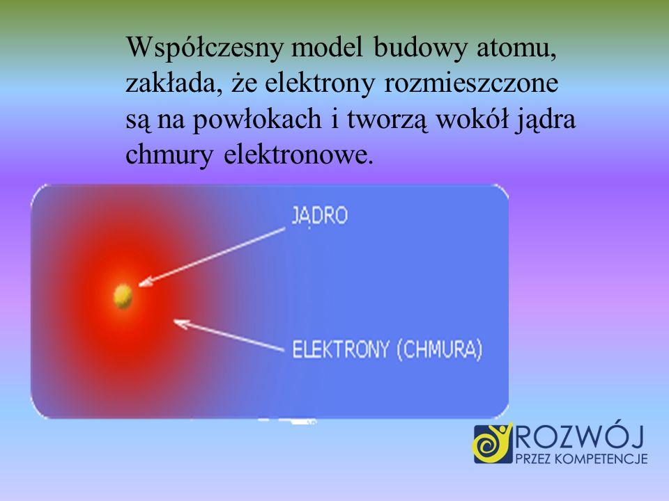Współczesny model budowy atomu, zakłada, że elektrony rozmieszczone są na powłokach i tworzą wokół jądra chmury elektronowe.