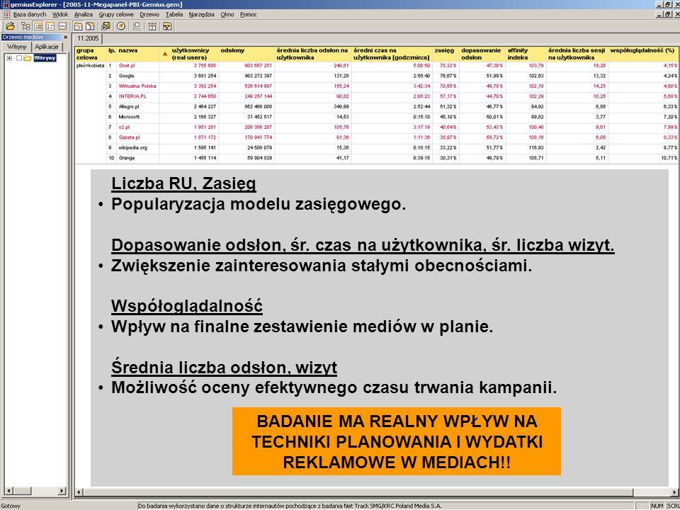Copyright 2006 Zentropy Partners Nowe wskaźniki a planowanie kampanii Liczba RU, Zasięg Popularyzacja modelu zasięgowego.