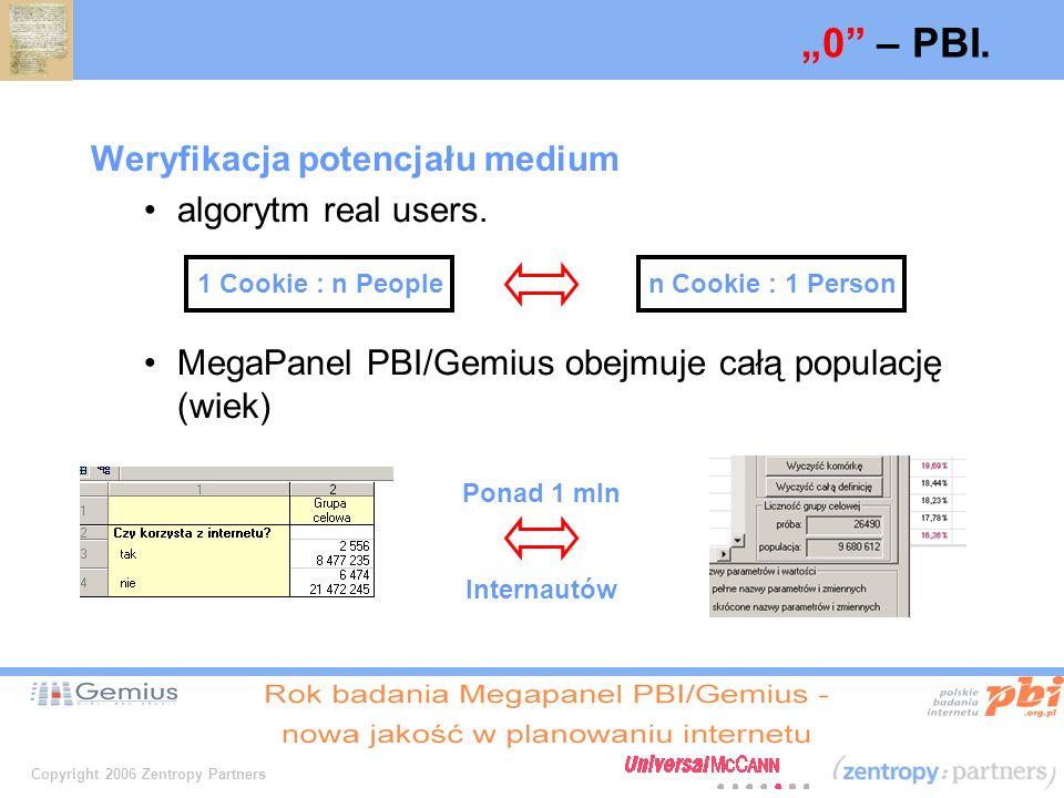 Copyright 2006 Zentropy Partners Ponad 1 mln Internautów 0 – PBI.