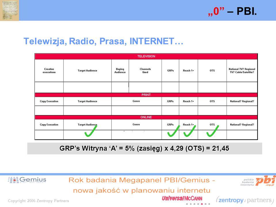 Copyright 2006 Zentropy Partners 0 – PBI.Internet – mass medium.
