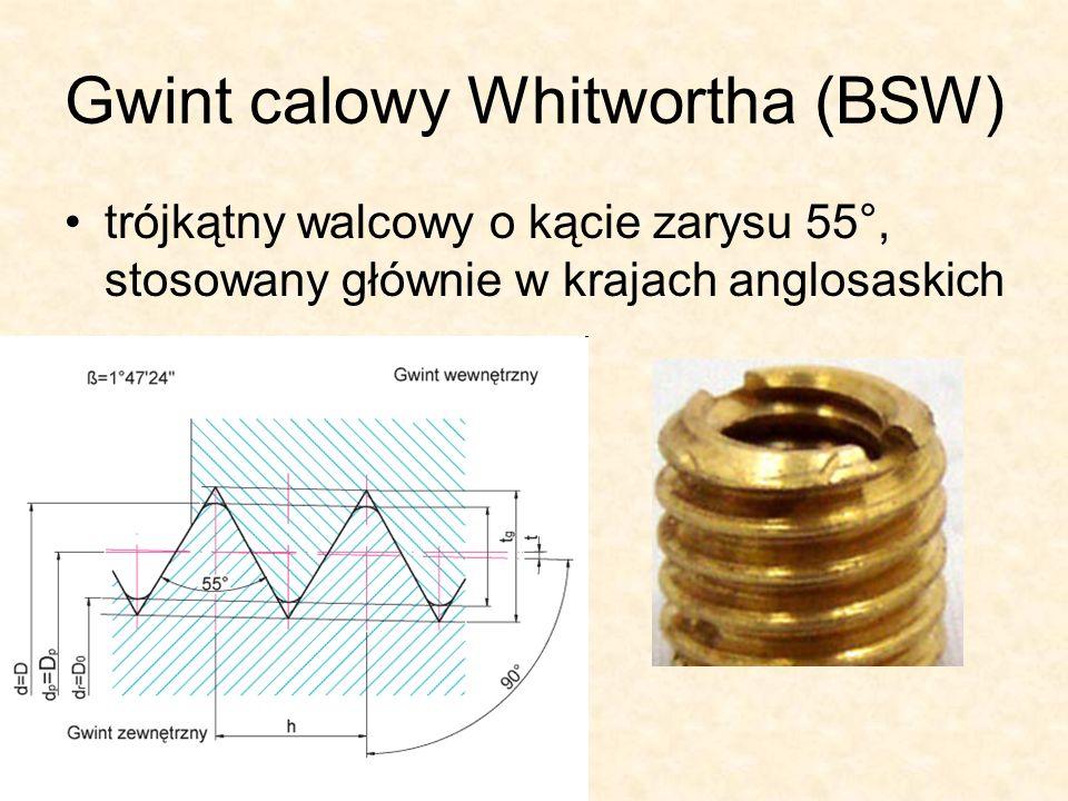 Gwint Edisona (E) Gwint o zarysie kołowym stosowany w technice świetlnej, określony w normie PN-E-02500 (w zakresie średnic od 5 do 40 mm).