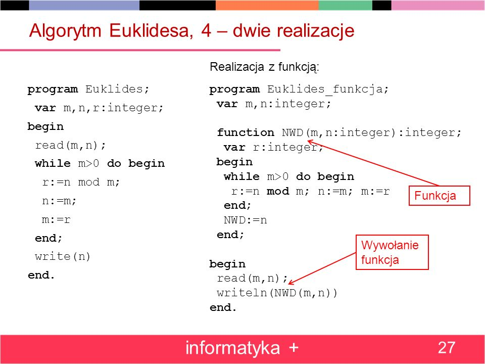 Algorytm Euklidesa, 4 – dwie realizacje program Euklides; var m,n,r:integer; begin read(m,n); while m>0 do begin r:=n mod m; n:=m; m:=r end; write(n)