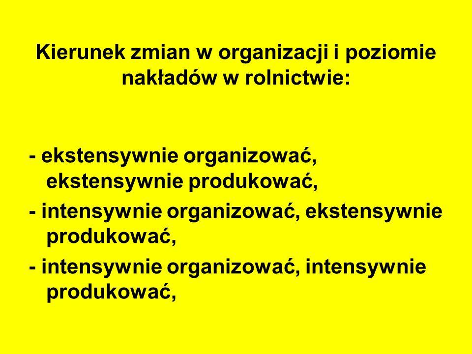 Kierunek zmian w organizacji i poziomie nakładów w rolnictwie: - ekstensywnie organizować, ekstensywnie produkować, - intensywnie organizować, ekstens