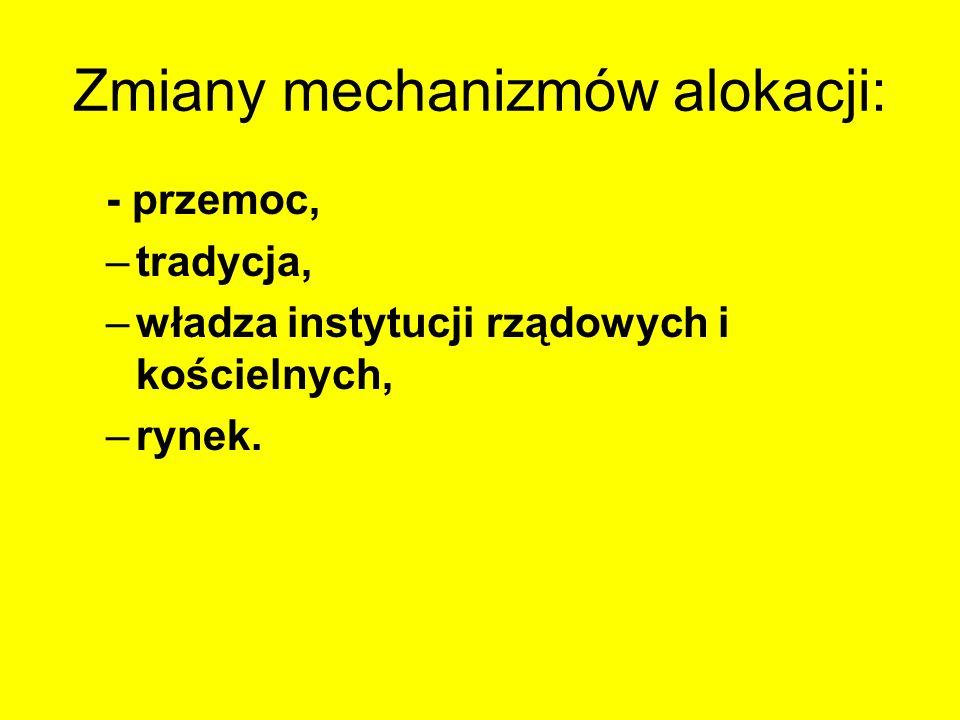Zmiany mechanizmów alokacji: - przemoc, –tradycja, –władza instytucji rządowych i kościelnych, –rynek.