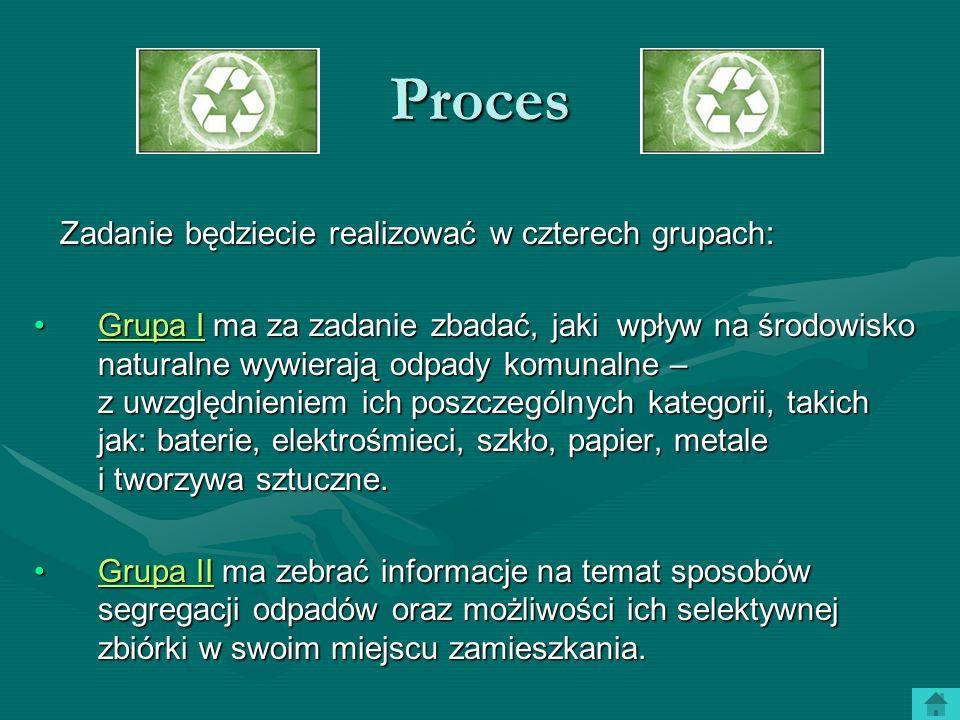 Proces Zadanie będziecie realizować w czterech grupach: Zadanie będziecie realizować w czterech grupach: Grupa I ma za zadanie zbadać, jaki wpływ na ś