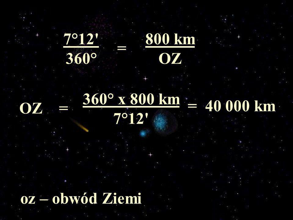 OZ – obwód Ziemi 7°12' 360° = 800 km OZ OZ = 360° x 800 km 7°12' = 40 000 km oz – obwód Ziemi