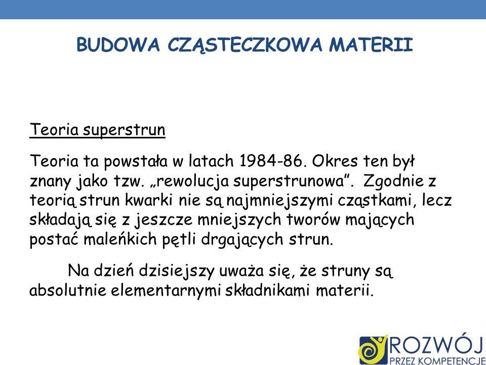 Teoria superstrun Teoria ta powstała w latach 1984-86.
