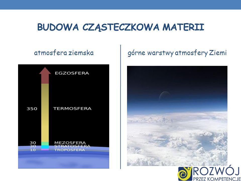 BUDOWA CZĄSTECZKOWA MATERII atmosfera ziemskagórne warstwy atmosfery Ziemi