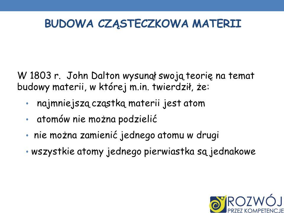 BUDOWA CZĄSTECZKOWA MATERII W 1803 r.