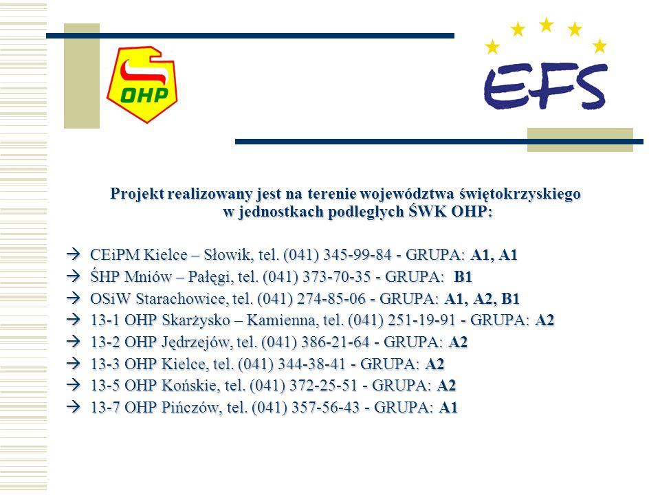 Projekt realizowany jest na terenie województwa świętokrzyskiego w jednostkach podległych ŚWK OHP: CEiPM Kielce – Słowik, tel.