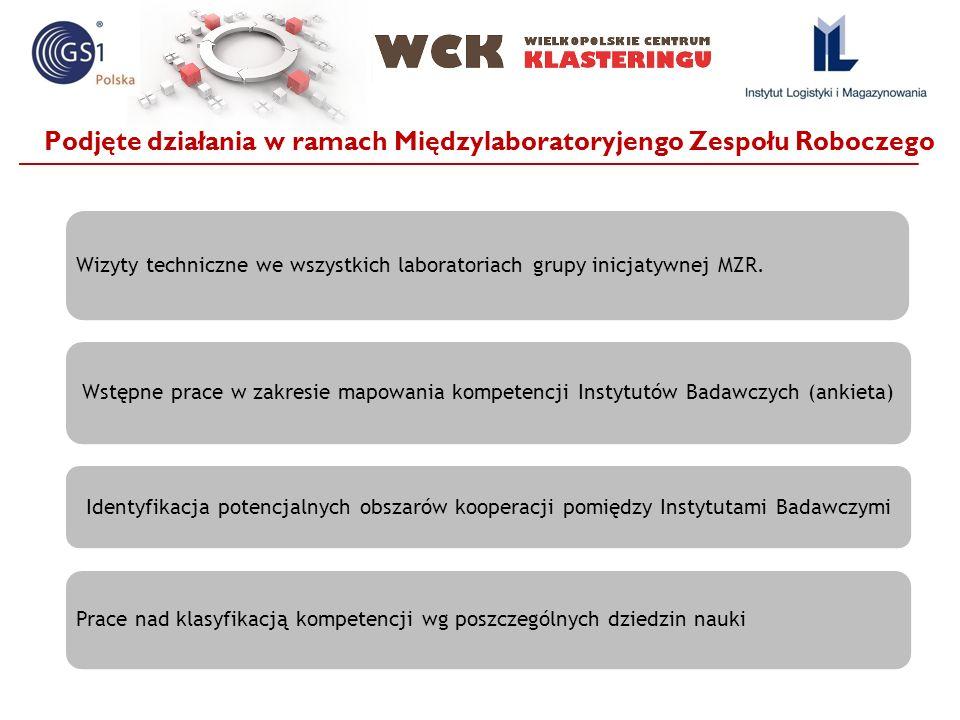 Podjęte działania w ramach Międzylaboratoryjengo Zespołu Roboczego Wizyty techniczne we wszystkich laboratoriach grupy inicjatywnej MZR. Wstępne prace