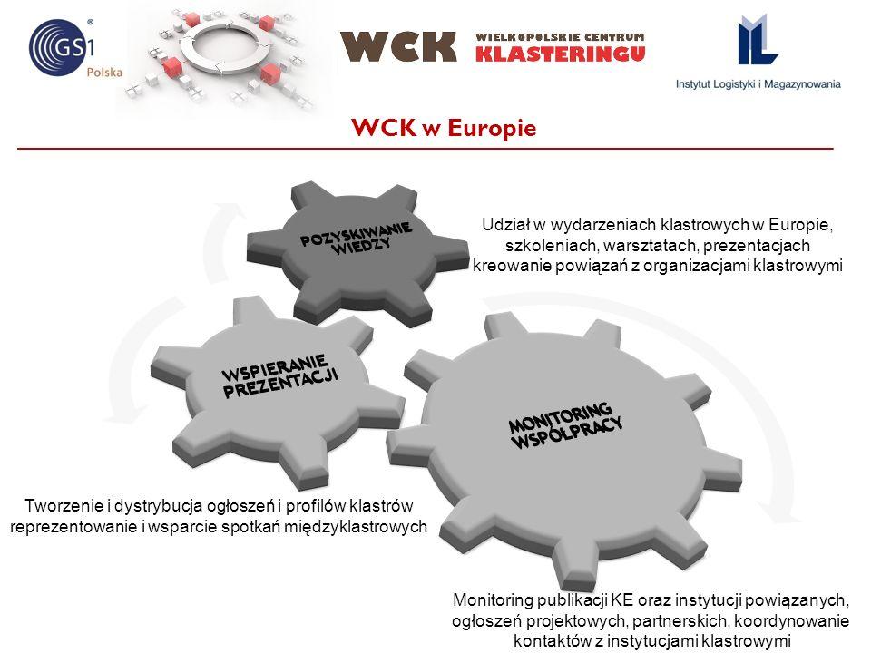 WCK w Europie Udział w wydarzeniach klastrowych w Europie, szkoleniach, warsztatach, prezentacjach kreowanie powiązań z organizacjami klastrowymi Moni