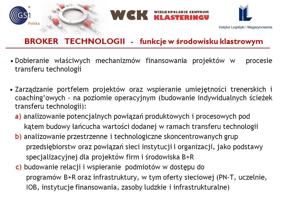 Dobieranie właściwych mechanizmów finansowania projektów w procesie transferu technologii Zarządzanie portfelem projektów oraz wspieranie umiejętności