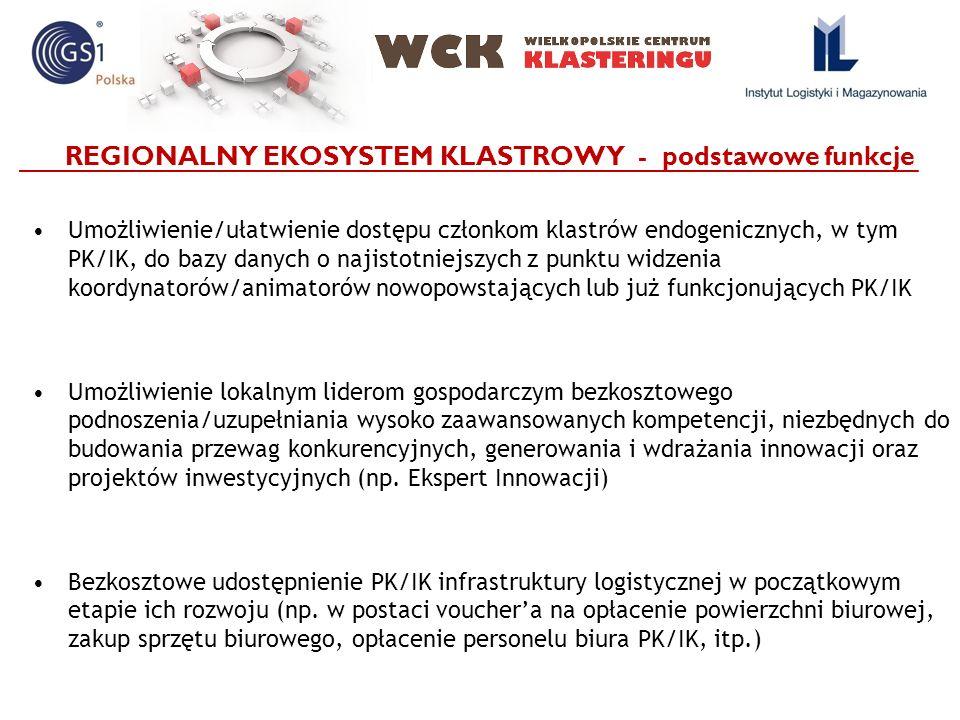 REGIONALNY EKOSYSTEM KLASTROWY - podstawowe funkcje Umożliwienie/ułatwienie dostępu członkom klastrów endogenicznych, w tym PK/IK, do bazy danych o na