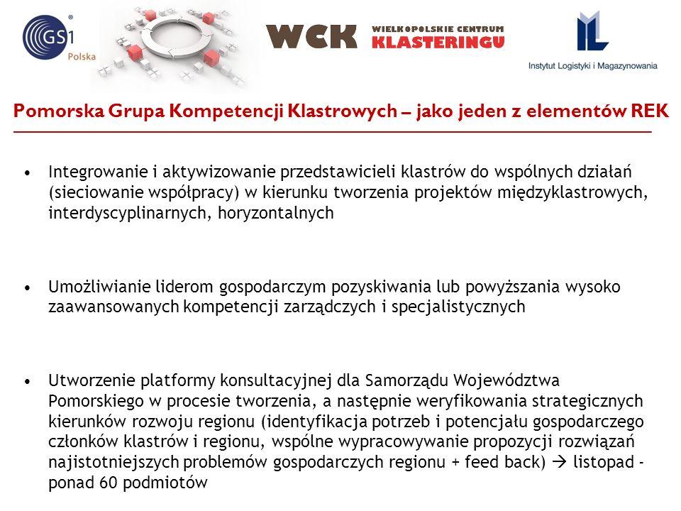 Pomorska Grupa Kompetencji Klastrowych – jako jeden z elementów REK Integrowanie i aktywizowanie przedstawicieli klastrów do wspólnych działań (siecio