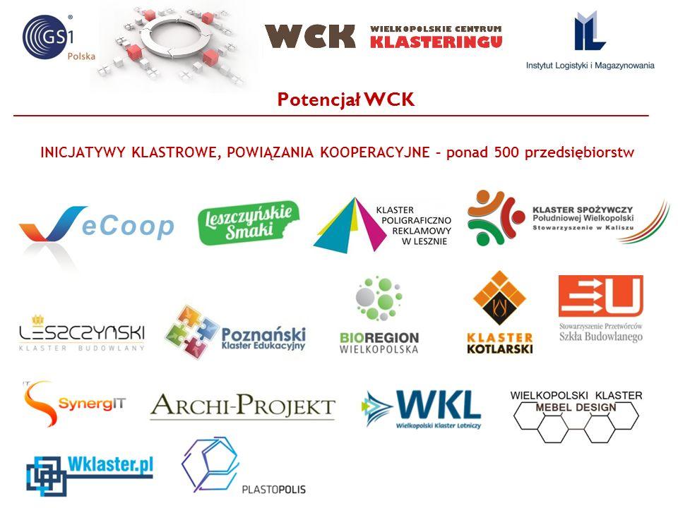Potencjał WCK INICJATYWY KLASTROWE, POWIĄZANIA KOOPERACYJNE – ponad 500 przedsiębiorstw