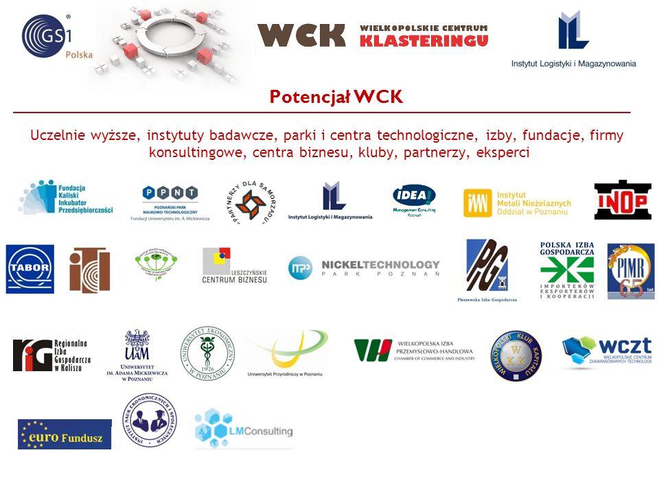 Uczelnie wyższe, instytuty badawcze, parki i centra technologiczne, izby, fundacje, firmy konsultingowe, centra biznesu, kluby, partnerzy, eksperci Po