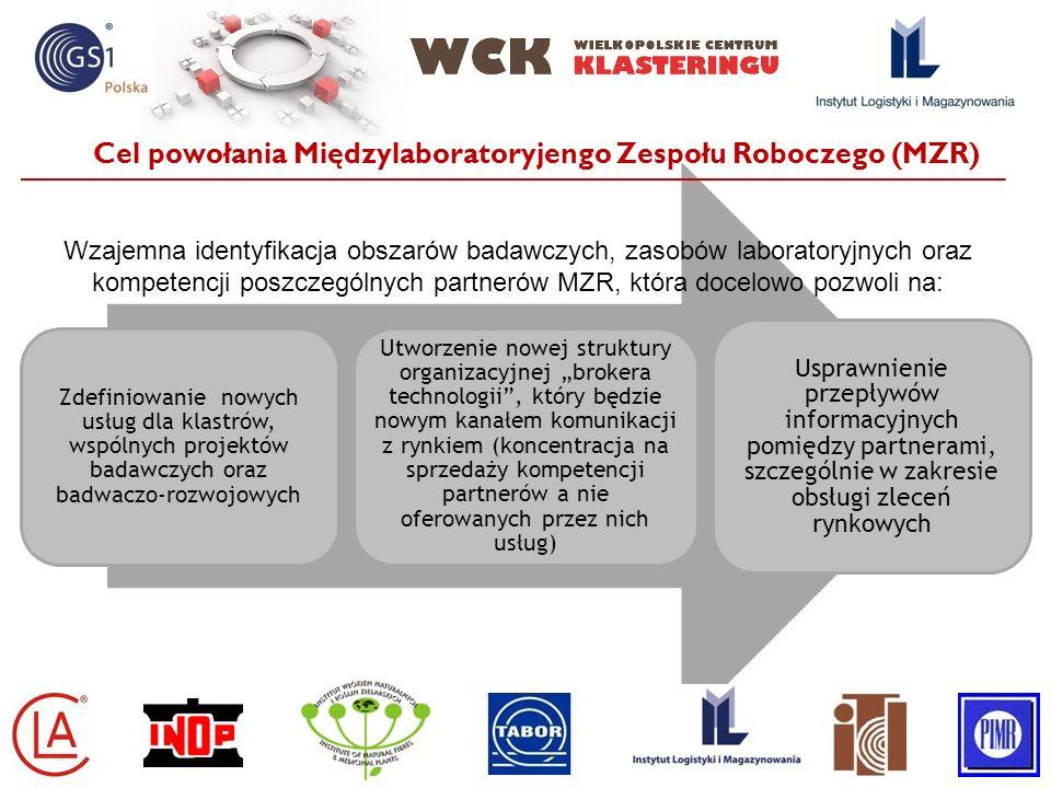 Podjęte działania w ramach Międzylaboratoryjengo Zespołu Roboczego Wizyty techniczne we wszystkich laboratoriach grupy inicjatywnej MZR.