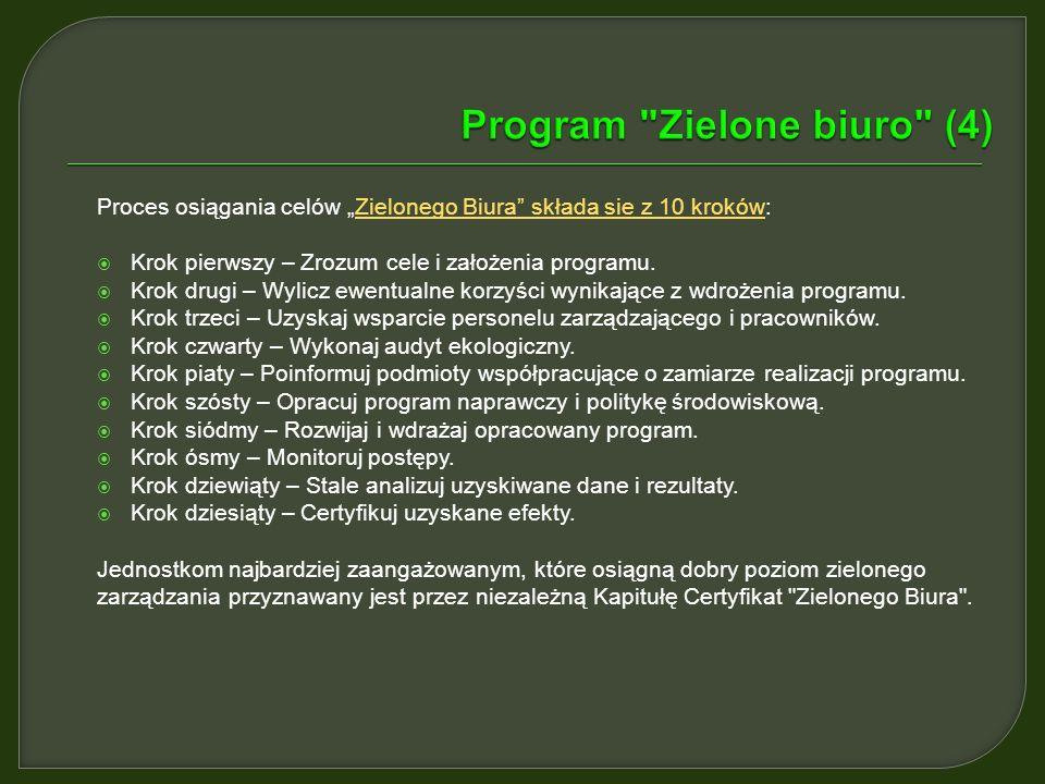 Korzyści z uczestniczenia w programie