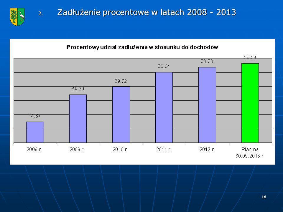 16 2. Zadłużenie procentowe w latach 2008 - 2013