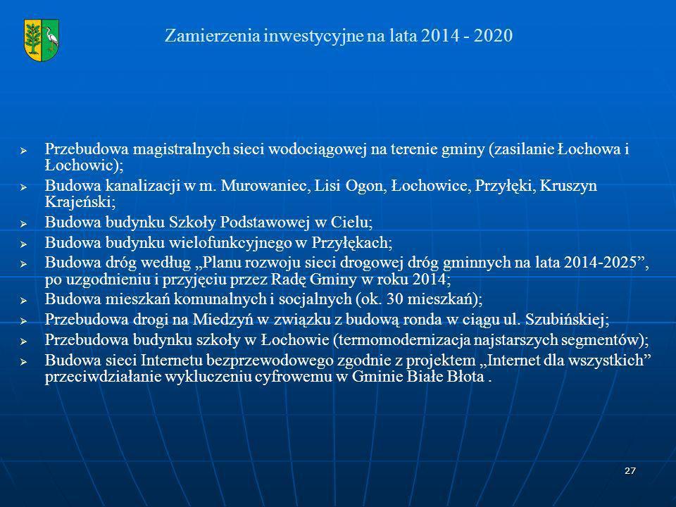 27 Zamierzenia inwestycyjne na lata 2014 - 2020 Przebudowa magistralnych sieci wodociągowej na terenie gminy (zasilanie Łochowa i Łochowic); Budowa kanalizacji w m.