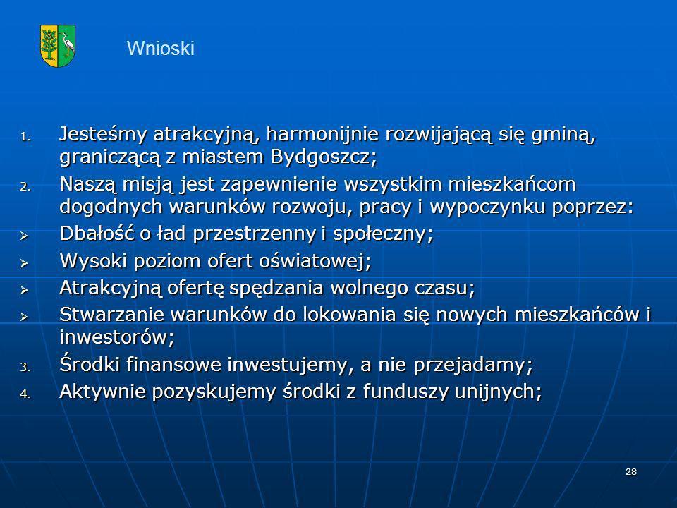 28 Wnioski 1.